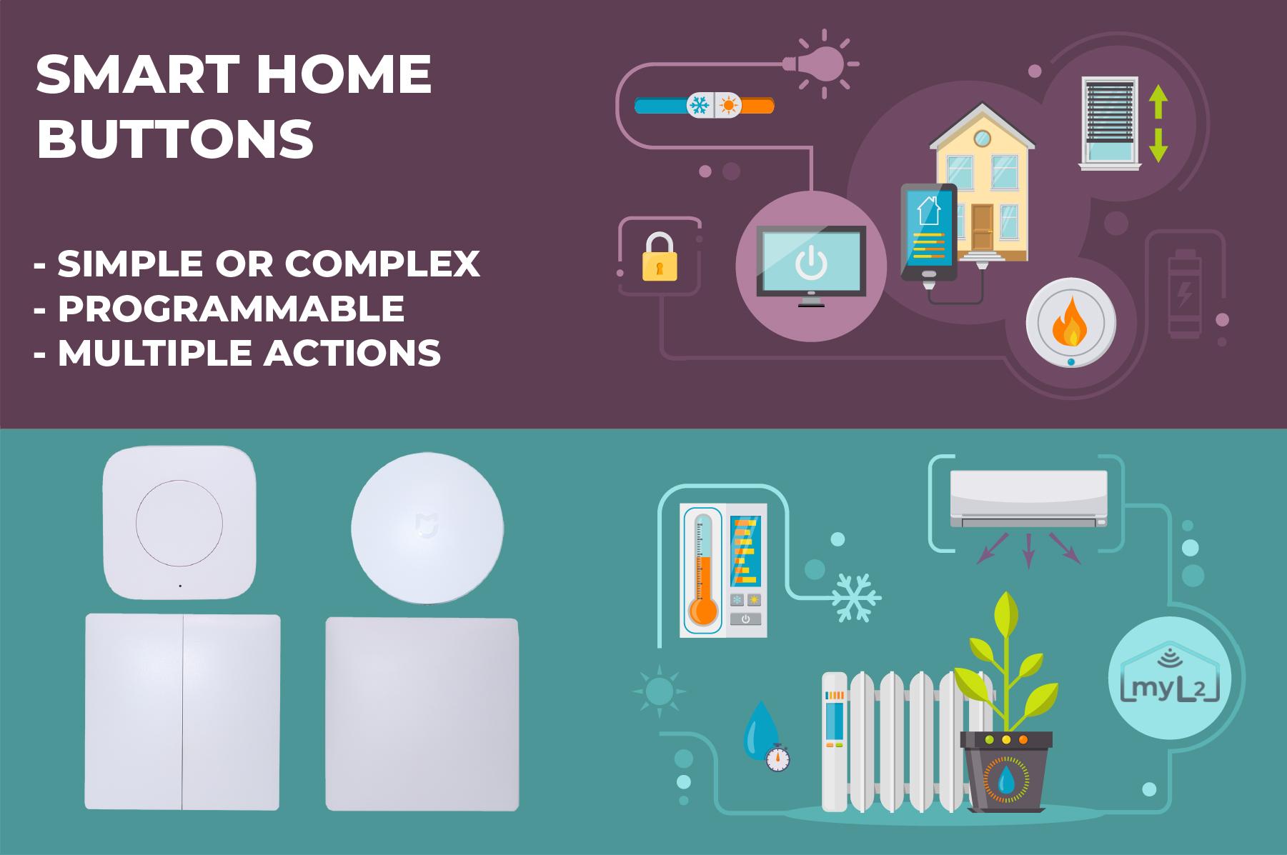 smart home buttons switches xiaomi aqara zigbee
