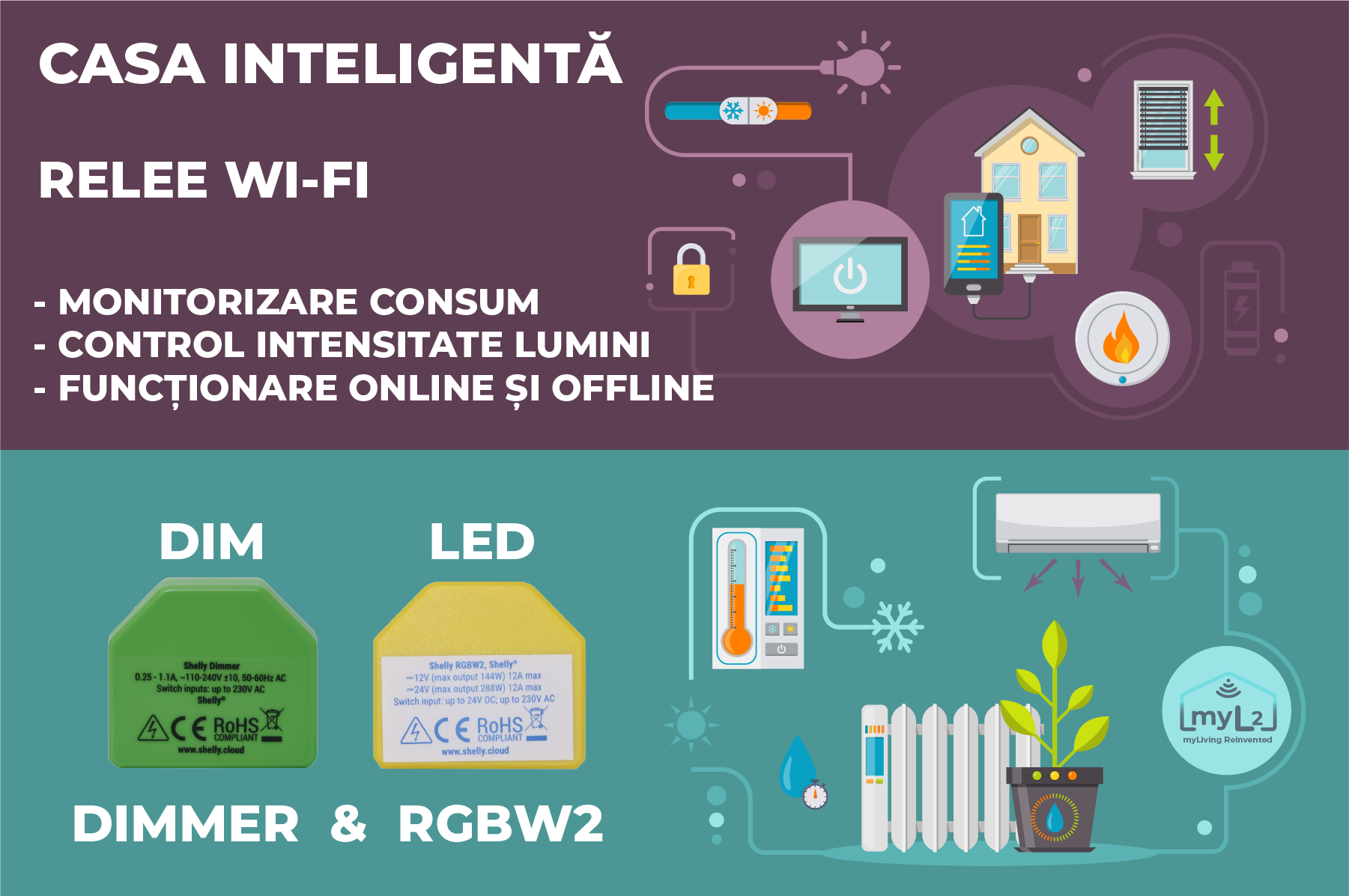 shelly dimmer shelly rgbw2 relee smart wifi pentru automatizari si monitorizare consum