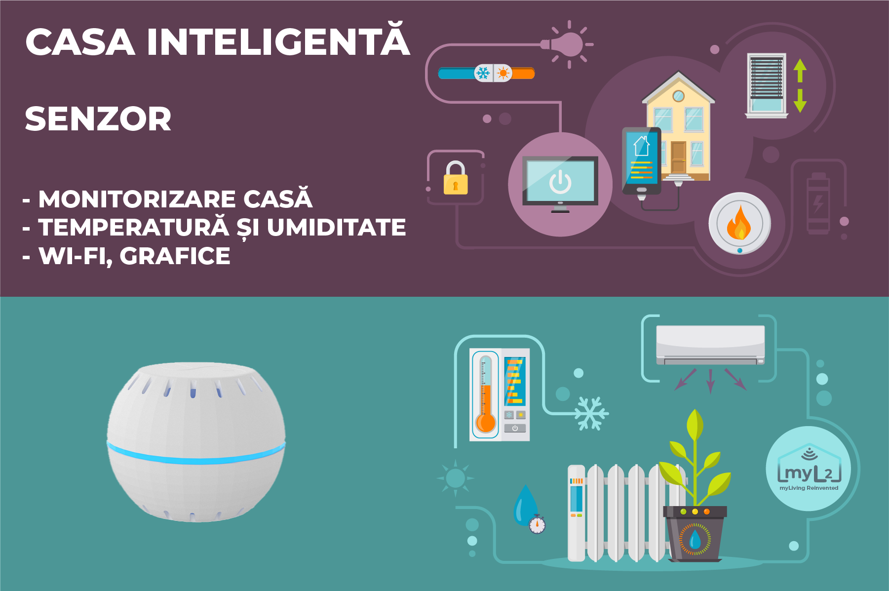 senzor de temperatura si umiditate wifi shelly