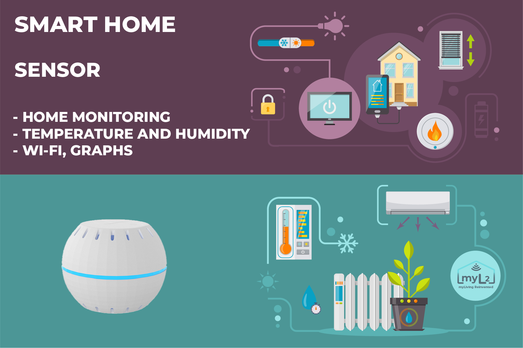 wifi temperature and humidity sensor shelly