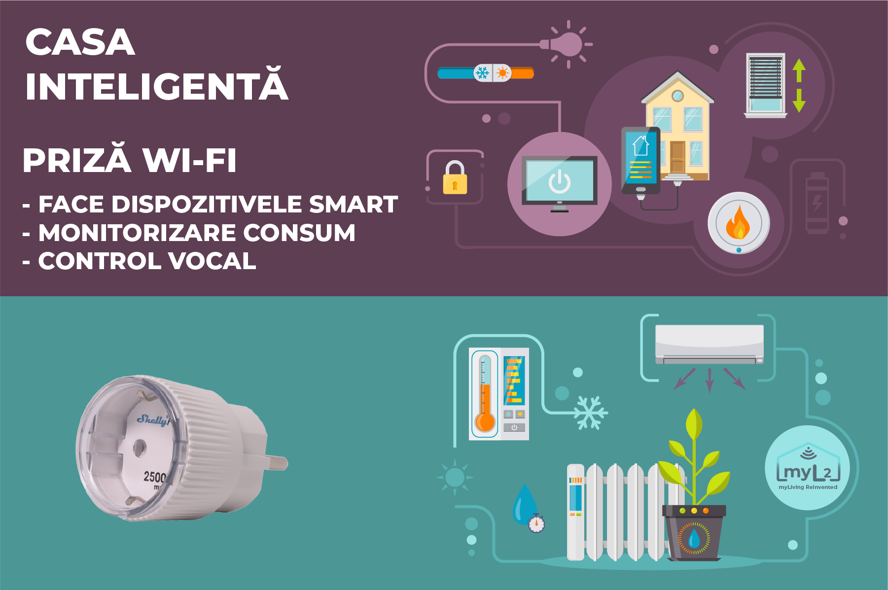 priza inteligenta shelly plug s wifi