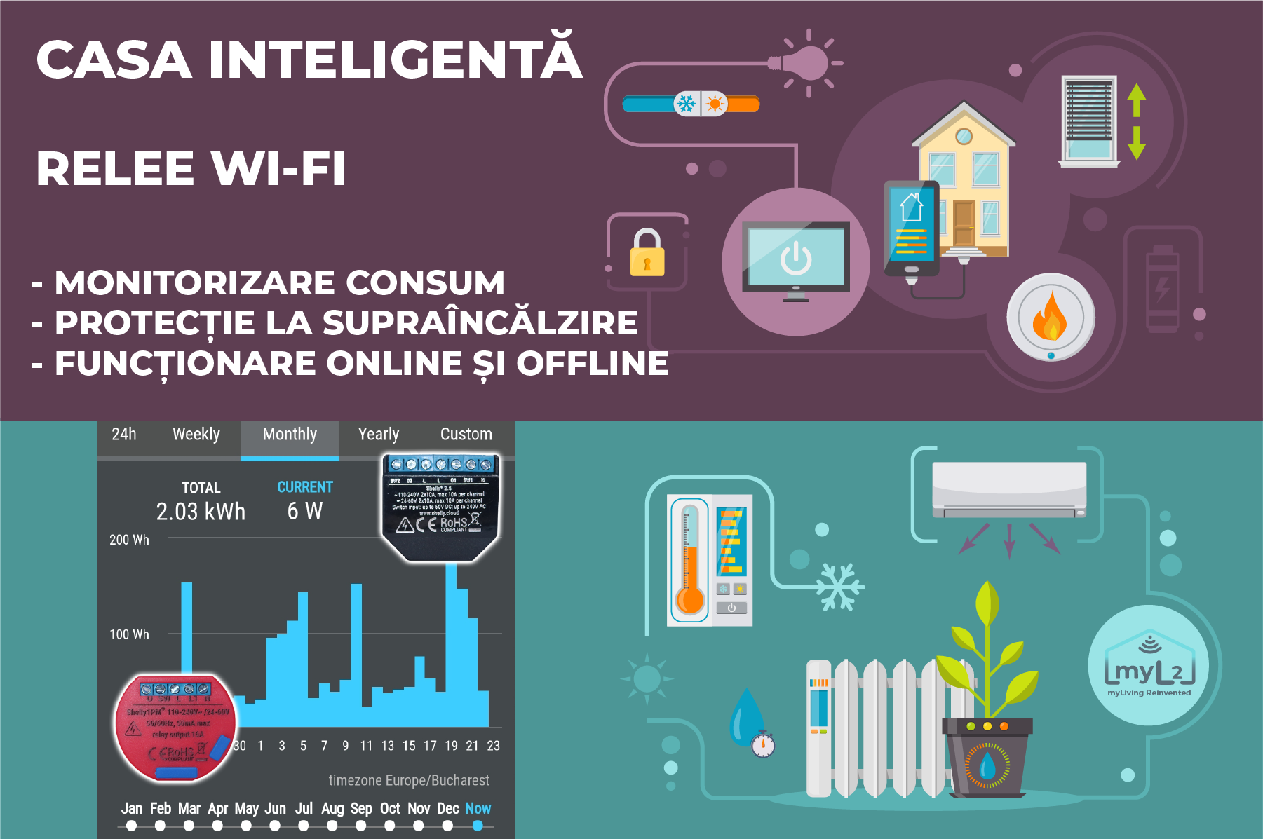 shelly1 pm shelly 2.5 relee smart wifi pentru automatizari si monitorizare consum
