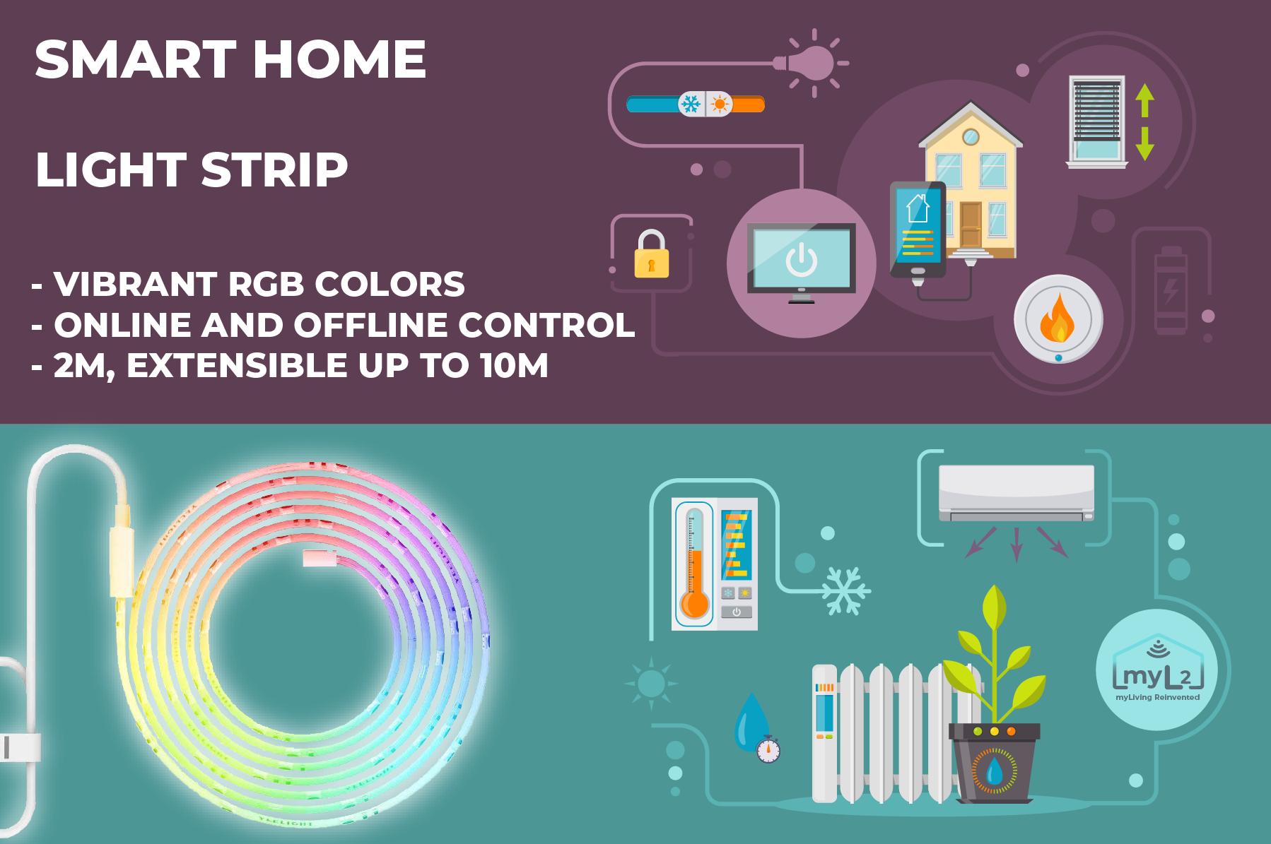 wifi smart rgb light strip extensible extension xiaomi yeelight
