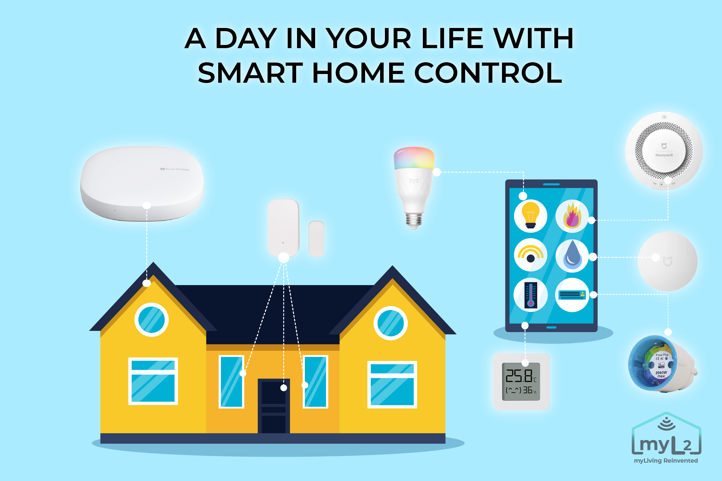 a day in your life with smart home control