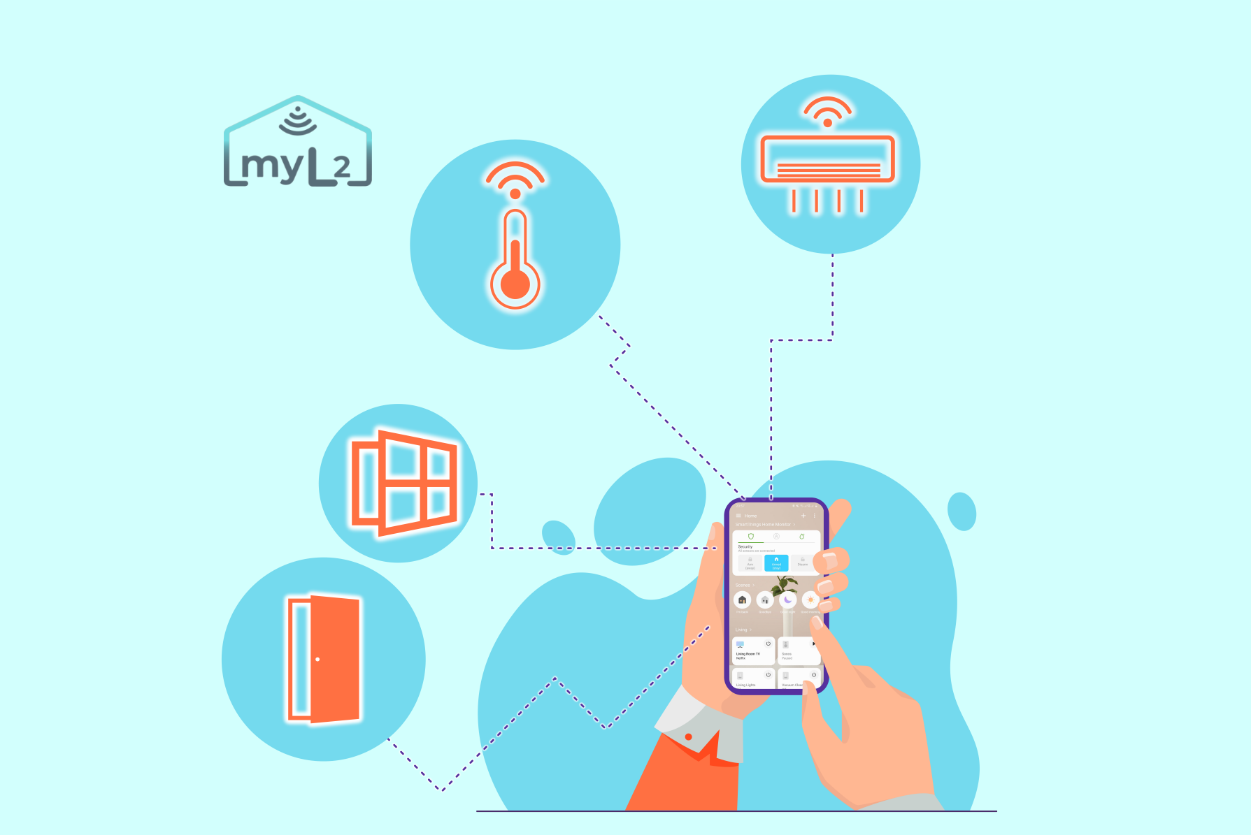 Smart Home – The solution for low energy consumption